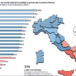 Obiettivo 33%: la situazione dell'offerta di servizi educativi in Italia